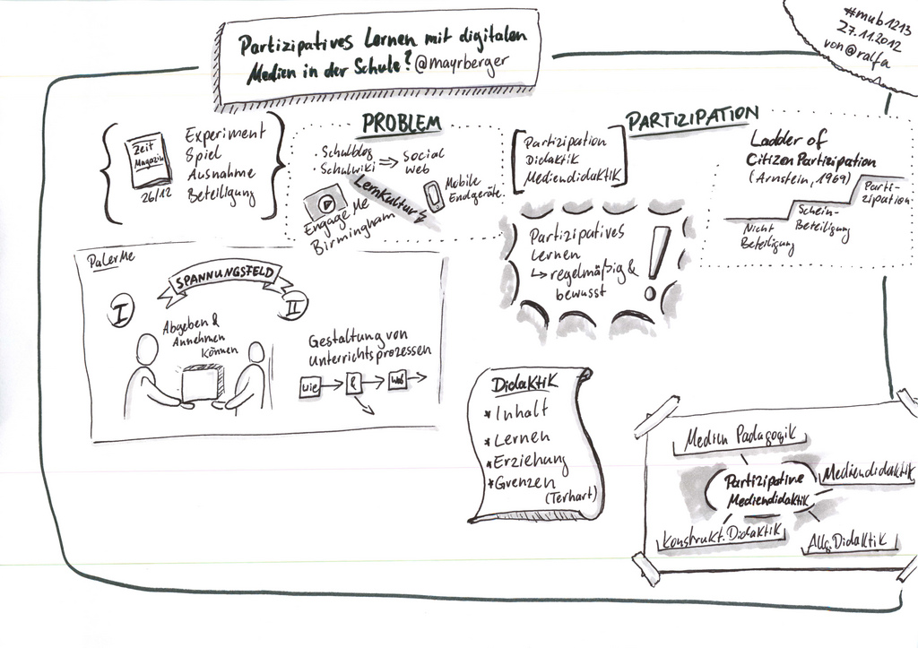 partizipatives-lernen-mit-digitalen-medien-mayrberger