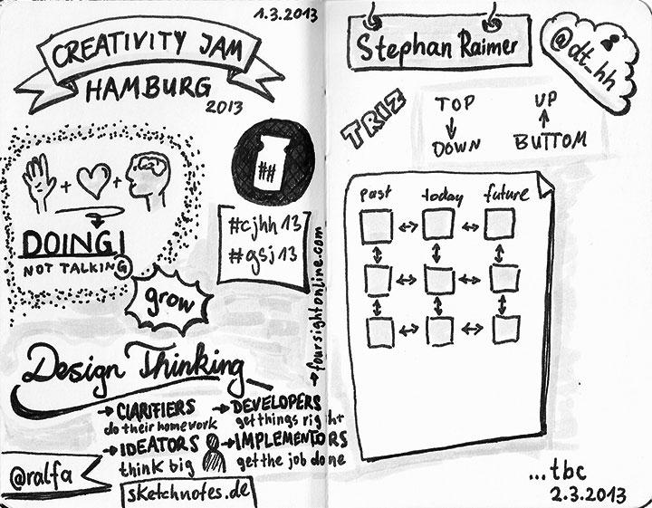 Creativity Jam