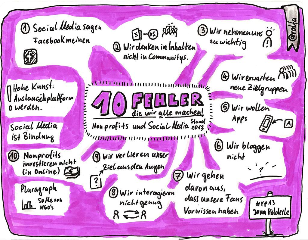 rp13-10fehler-social-media_s