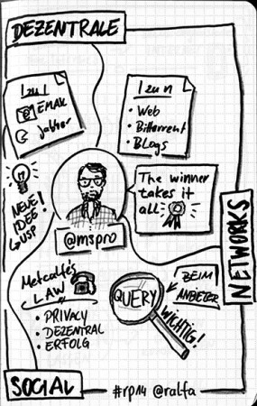 Sketchnote zu Dezentrale Social Networks