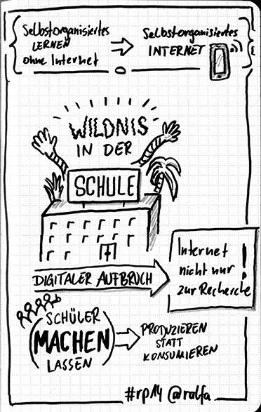 Portfolio Sketchnotesde