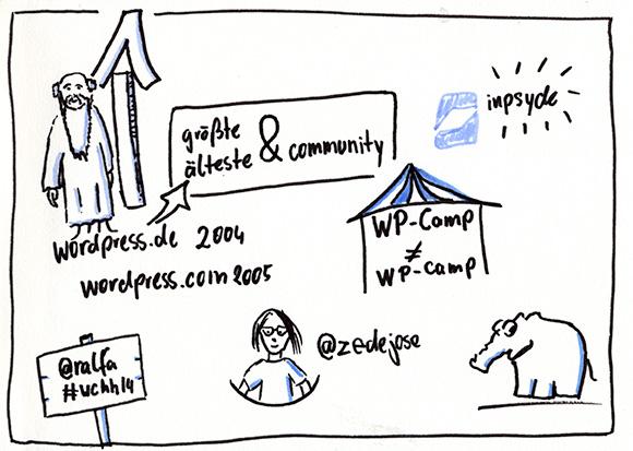 """Sketchnotes zu """"Wordcamp Hamburg Keynote"""""""