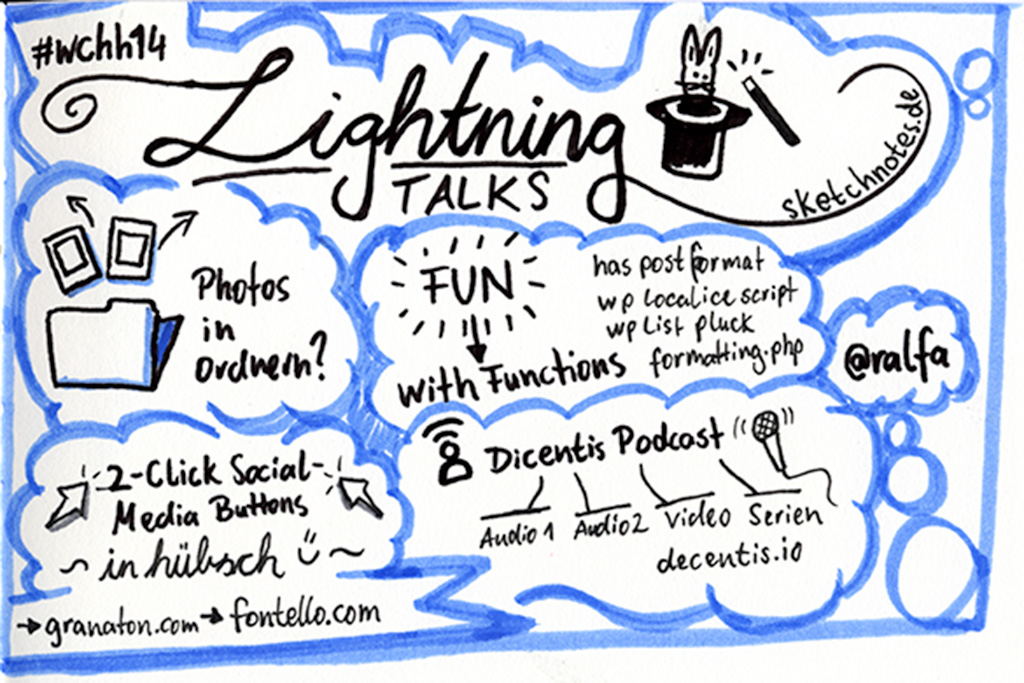 Sketchnotes zu den Lightning Talks beim Wordcamp Hamburg 2014