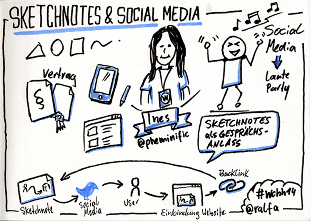 "Sketchnotes zu ""Sketchnotes und Social Media"""