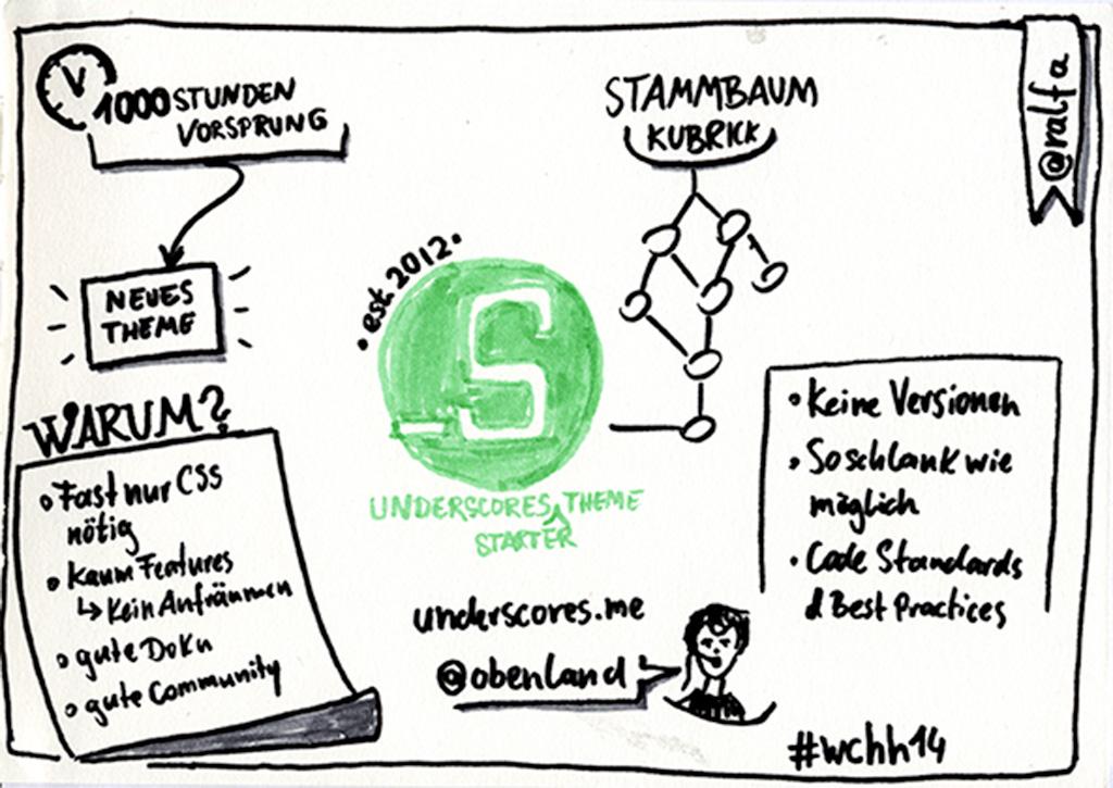 """Sketchnotes zu """"_S Underscores WordPress Starter Theme"""""""