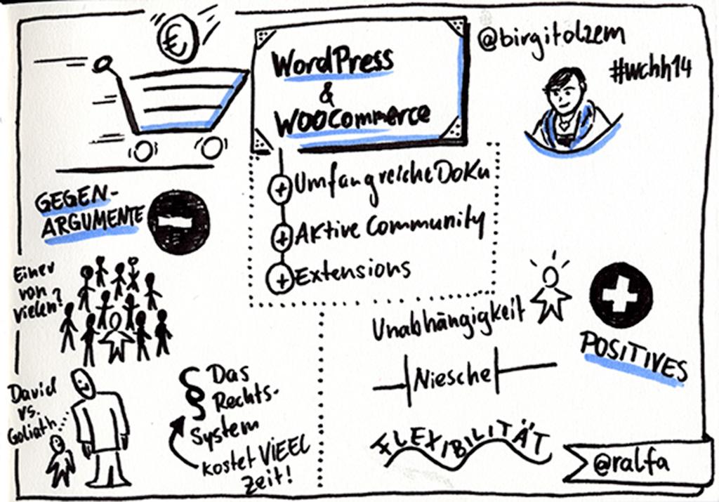 """Sketchnotes zu """"Onlineshops mit WordPress und Woo Commerce"""""""