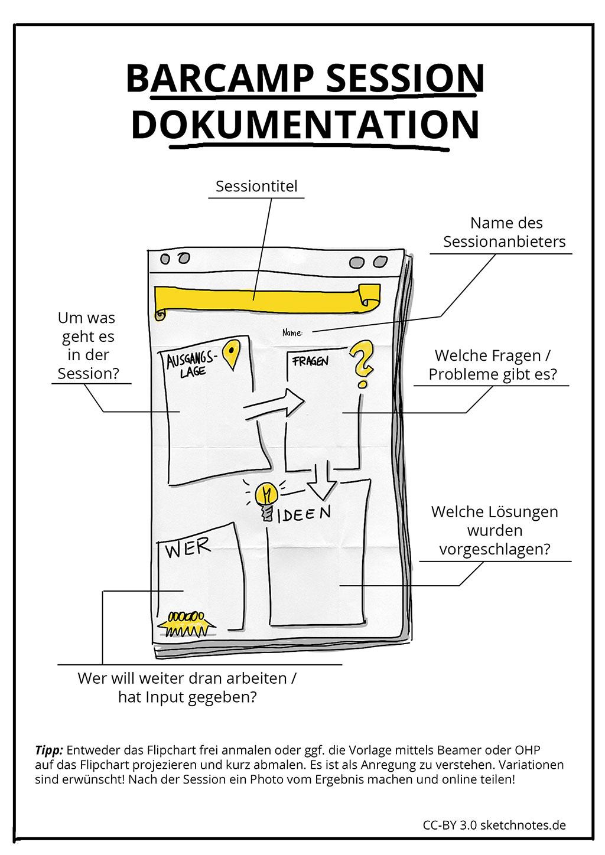 barcamp dokumentation flipchart template