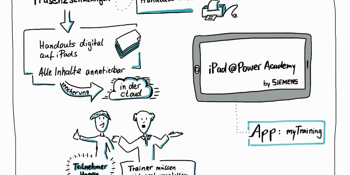 iPad_@_Power_Academy
