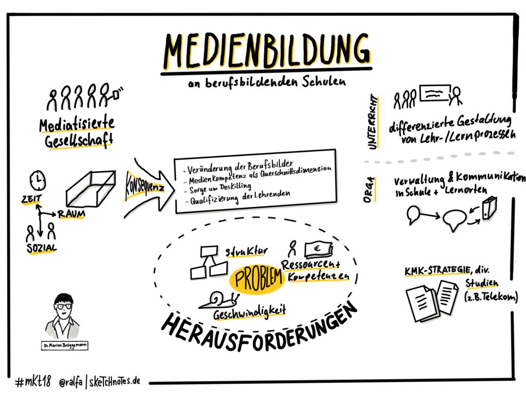 Sketchnote zum Vortrag von Dr. Marion Brüggemann beim Medienkompetenztag 2018 in Kiel.