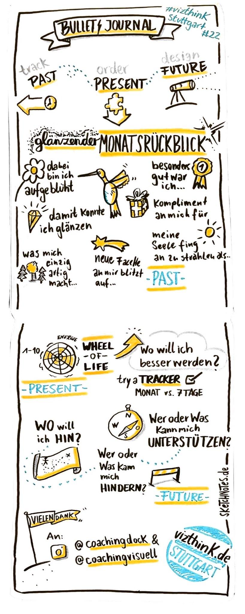 SKetchnote Bullet Journal Methode Vizthink Meetup Stuttgart